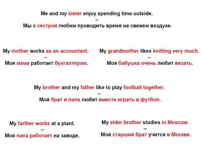 Англійська мова Тема одяг