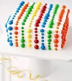 Торт до дня народження